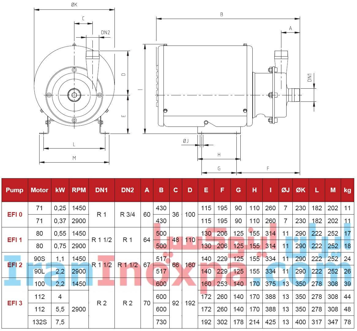 جدول ابعاد ESTAMPINOX EFI پمپ استیل سانتریفیوژی بهداشتی دارای پوشش موتور اینوکسپا