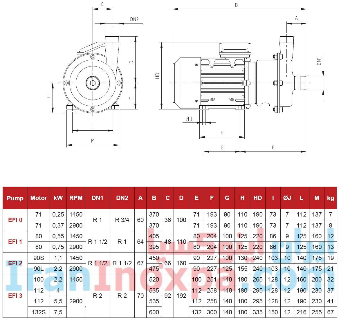جدول ابعاد ESTAMPINOX EFI پمپ استیل سانتریفیوژی بهداشتی اینوکسپا بدون پوشش موتور